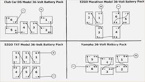 36 volt golf cart wiring diagram davehaynes me 36 volt club car wiring schematic unique wiring diagram for 36 volt yamaha golf cart club car wiring