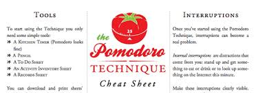 Pomodoro Chart Pomodoro Technique Cheat Sheet Quicklycode