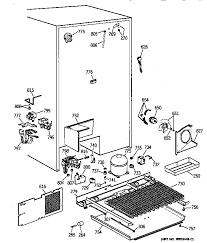 ge refrigerator schematic just another wiring diagram blog • schematics ge profile fridge wiring diagrams rh 7 3 3 jennifer retzke de general electric refrigerator schematic ge refrigerator schematic