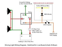 hi lo wiring diagram wiring diagram libraries hi lo wiring diagram wiring diagram detailedhi low beam wiring h4 wiring diagram schematics friendship bracelet
