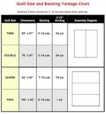 Here is a terrific chart to guide you with your quilt backing ... & Here is a terrific chart to guide you with your quilt backing. Quick-look  chart to piece quilt backings without a center seam. DLW   Pinterest    Charts and ... Adamdwight.com