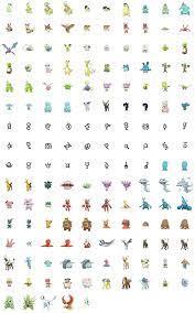 Data Mining revela que Pokémon Go vai receber Ditto e 2ª geração em breve