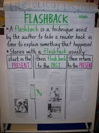 essay flashback essay