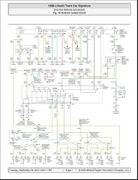 wiring diagrams as well 1998 lincoln continental wiring diagram Wiring-Diagram 1968 Lincoln 1961 ford wiring diagram lincoln town car radio removal 1998 ford rh bustabit co