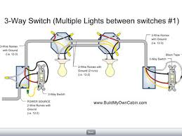 similiar 480 three phase power wiring keywords electrical wiring diagrams light switch electrical wiring diagrams