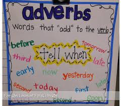 Adverb Anchor Chart 2nd Grade For The Love Of First Grade Anchors Away Adverbs