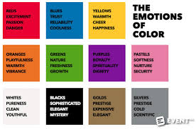 Emotional Colour Map  Daveu0027s Blog Of Art And ProgrammingEmotional Colours