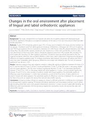Pdf Changes In The Oral Environment After Placement Of