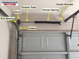garage door spring repair dallas
