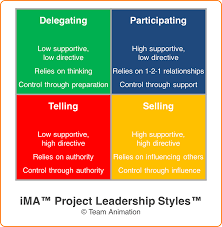 High Interpersonal Skills A Simple Way To Develop Interpersonal Skills For Project Managers