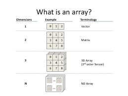 Object Oriented Design Interview Questions And Answers Pdf Array Concept Interview Questions And Answers In Java Data