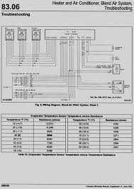 trend of freightliner electrical wiring diagrams alternator car electrical wiring schematic diagram trend of freightliner electrical wiring diagrams alternator car schematic diagram components