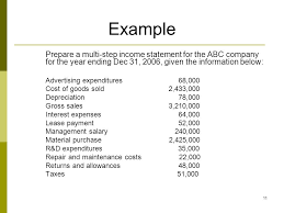 How To Prepare Profit And Loss Statement Simple FI Corporate Finance Leng Ling Ppt Video Online Download