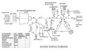 dixie chopper electrical wiring diagram wiring diagram dixie chopper wiring schematic browse data wiring diagramdixie chopper electrical diagram wiring diagrams dixie chopper silver