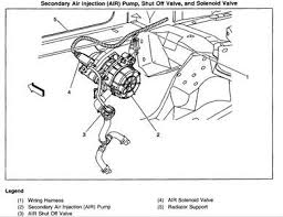 2001 s10 air pump diagram bookmark about wiring diagram • secondary air injection system on 2001 chev blazer fixya rh fixya com 2001 chevy s10 air pump diagram 2001 chevy s10 air pump diagram