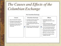 Columbian Exchange Cause And Effect Chart
