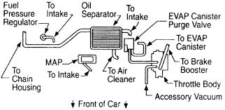 1994 pontiac grand prix engine diagram wiring diagram list 1994 pontiac grand prix engine diagram wiring diagram fascinating 1994 pontiac grand prix engine diagram