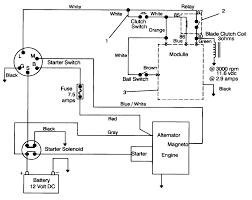 wiring diagram for toro blower great installation of wiring diagram • toro leaf blower wiring diagram trusted wiring diagram rh 17 nl schoenheitsbrieftaube de toro ignition switch wiring diagram toro wheel horse tractors