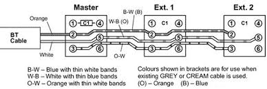 wiring information pin use master socket
