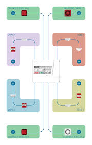 profyre c8 conventional fire alarm panel profyre c8 typical wiring diagram