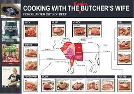 Kosher Cuts Of Beef What Is Kosher Beef Jamie Geller