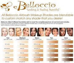Makeup Skin Tone Chart Saubhaya Makeup