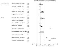 Jardiance Empagliflozin Tablets Side Effects