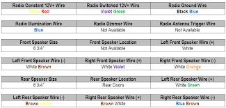 wiring diagram 2014 ford fiesta car stereo wiring diagram 2012 2005 ford focus radio wire diagram at Ford Focus Radio Wiring Diagram