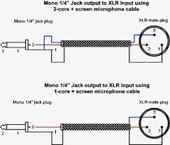 xlr male wiring diagram wiring library xlr to ts wiring diagram custom wiring diagram u2022 rh littlewaves co xlr