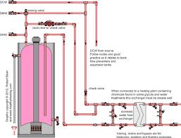 gas fired furnace wiring diagram gas image wiring 2004 saturn vue wiring schematic wirdig on gas fired furnace wiring diagram