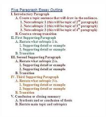 thesis statement paper outline Mr  Willis  Middle School Science Website