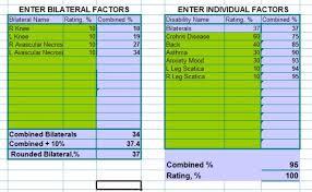 Va 10 Disability Rate Calculator Reicogambma Ml