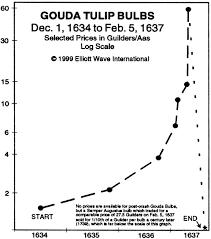 Bitcoin Bubble Dwarfs Tulip Mania From 400 Years Ago