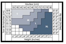 Cache Coeur Size Guide Pregoli