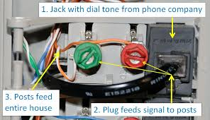 smart jack wiring distribution wiring diagram inside voip my house how to quickly distribute a voip phone line to your smart jack wiring distribution