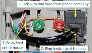 phone company phone jack
