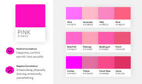 Color Psychology In Marketing The Ultimate Guide Visual
