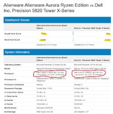 Amd Ryzen 9 3950x Beats Pricier Intel Core I9 10980xe And