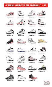 A Visual Guide To Air Jordans 1 31
