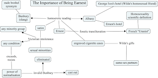 satire the importance of being earnest essay < term paper academic satire the importance of being earnest essay