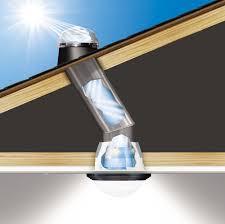 Best Solar Tube Lighting Solar Tubes Best In Hallways Kitchens Bathrooms Closets