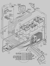 25 awesome of wiring diagram for a 2000 club car ds gas here is data 2005 Club Car Wiring Diagram 48 Volt 25 awesome of wiring diagram for a 2000 club car ds gas here is data diagrams