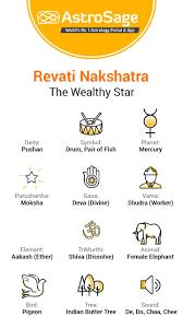 Nakshatra Animal Chart In Tamil Revati Nakshatra Characteristics Of Male Female