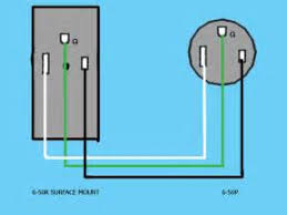 extension cord repair diagram images diagram in addition extension cord outlet wiring diagram extension wiring