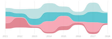 Workbook Greatified Com Stream Graph