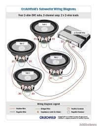 kicker l5 12 wiring diagram solidfonts subwoofer wiring diagrams sonic electronix
