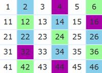 Math Is Fun Multiplication Chart Math Is Fun