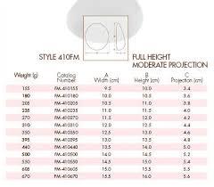 Gummy Bear Implant Size Chart Allergan Style 410fm Textured Anatomical Gummy Bear