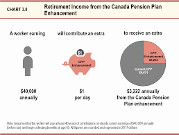 Essential Plan Income Chart 2017 Essential Plan Income Chart Compensation Plan Comparison