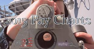 Armed Forces Pay Chart 2015